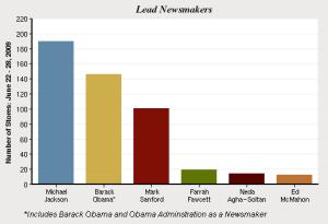 Lead_newsmakers_June_28_0