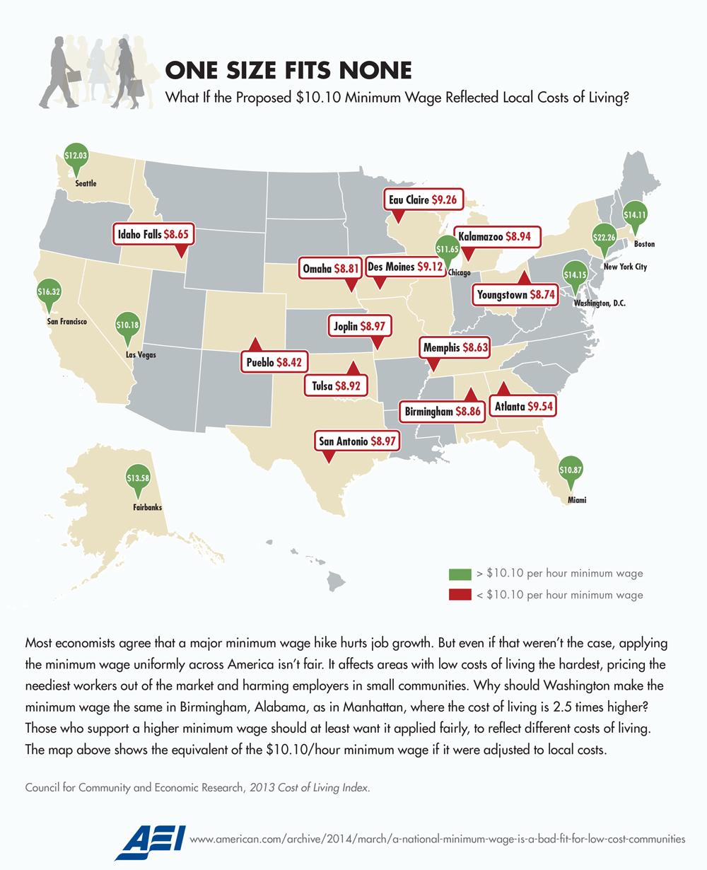 State Politics Apt D - Map of minimum wage in us