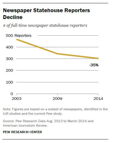 newspaper-decline