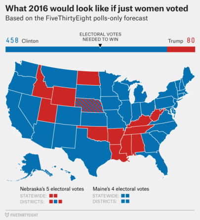 silver-electionupdate-womenvoted.png